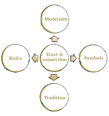 Balancing the protocol